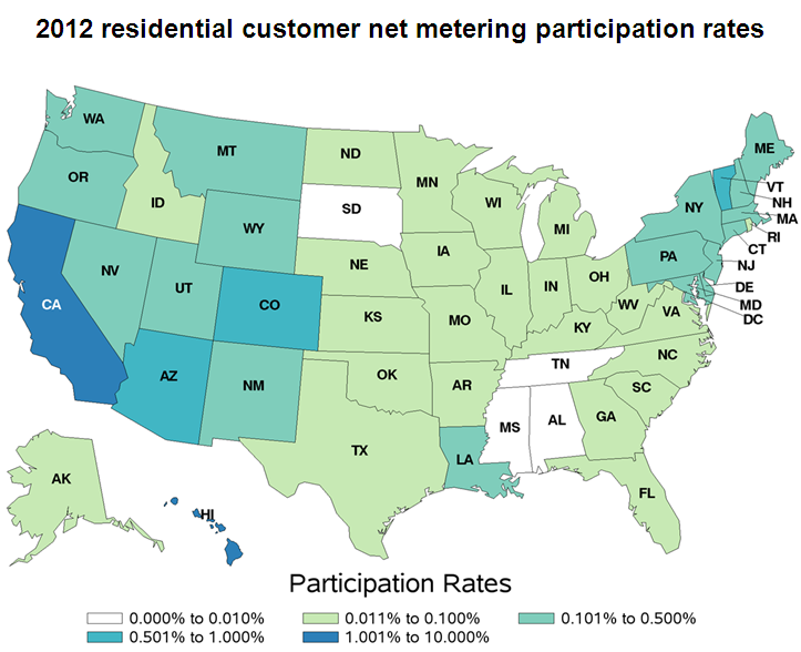 Net Metering Participation_Rates June 2013